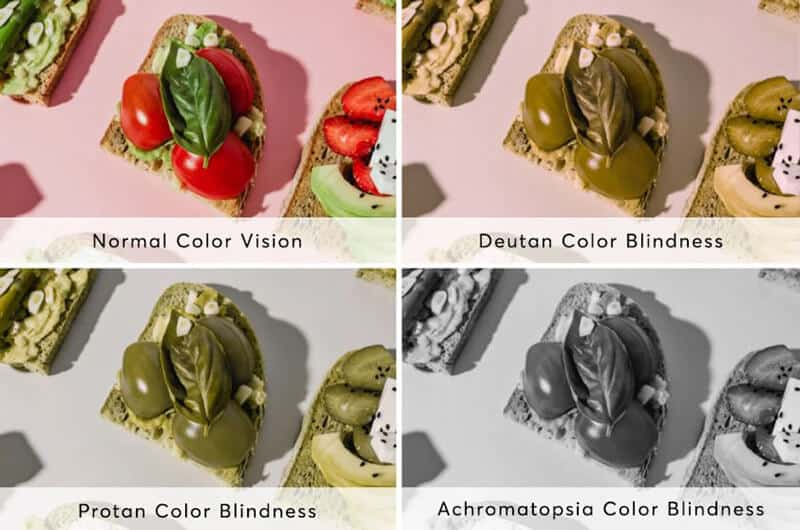 What's Color Blindness